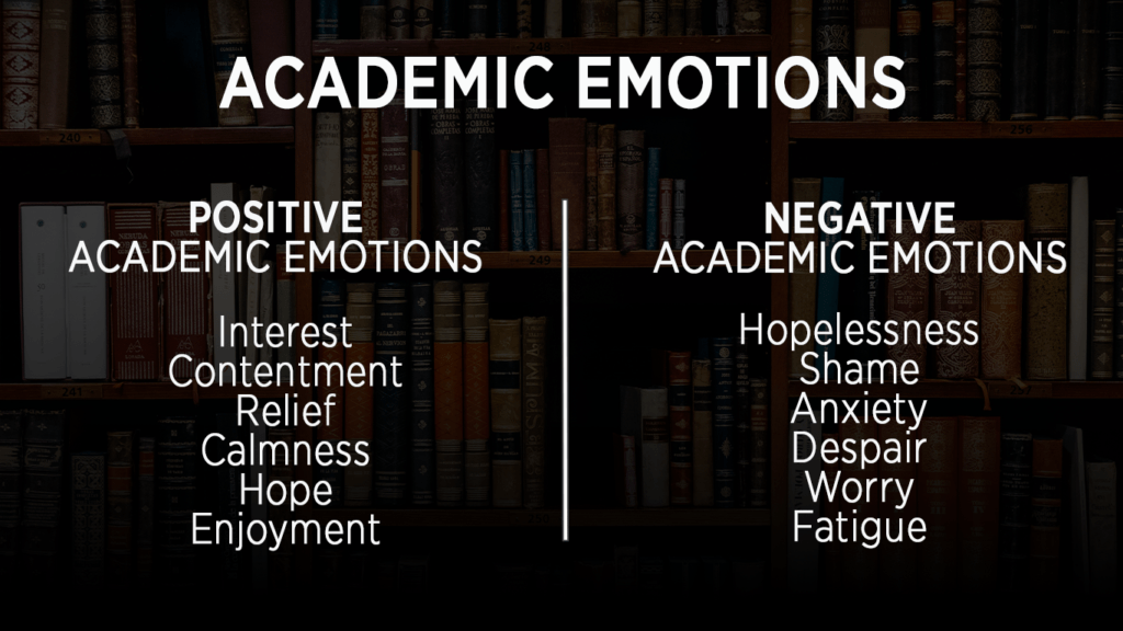 Academic Emotions can be divided into positive academic emotions and negative academic emotions.